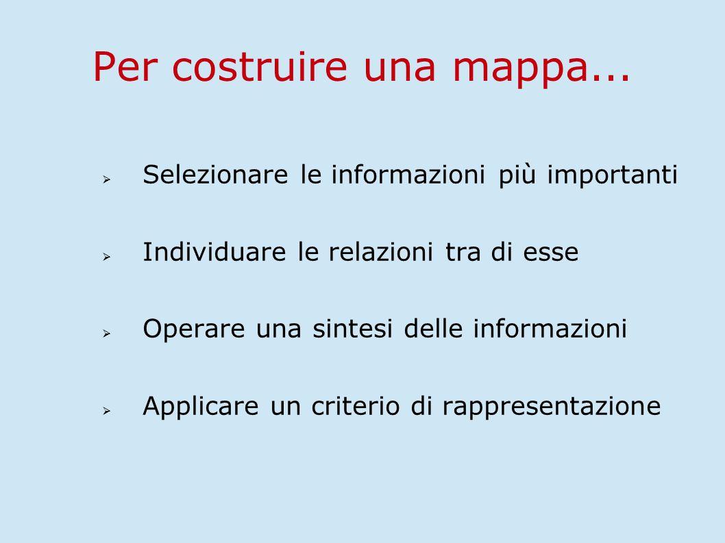 Per costruire una mappa...  Selezionare le informazioni più importanti  Individuare le relazioni tra di esse  Operare una sintesi delle informazion
