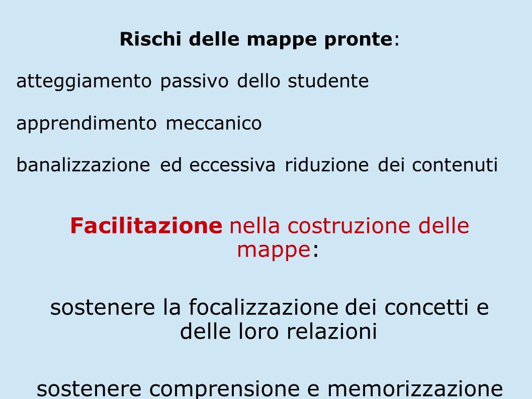 Rischi delle mappe pronte: -atteggiamento passivo dello studente -apprendimento meccanico -banalizzazione ed eccessiva riduzione dei contenuti Facilit