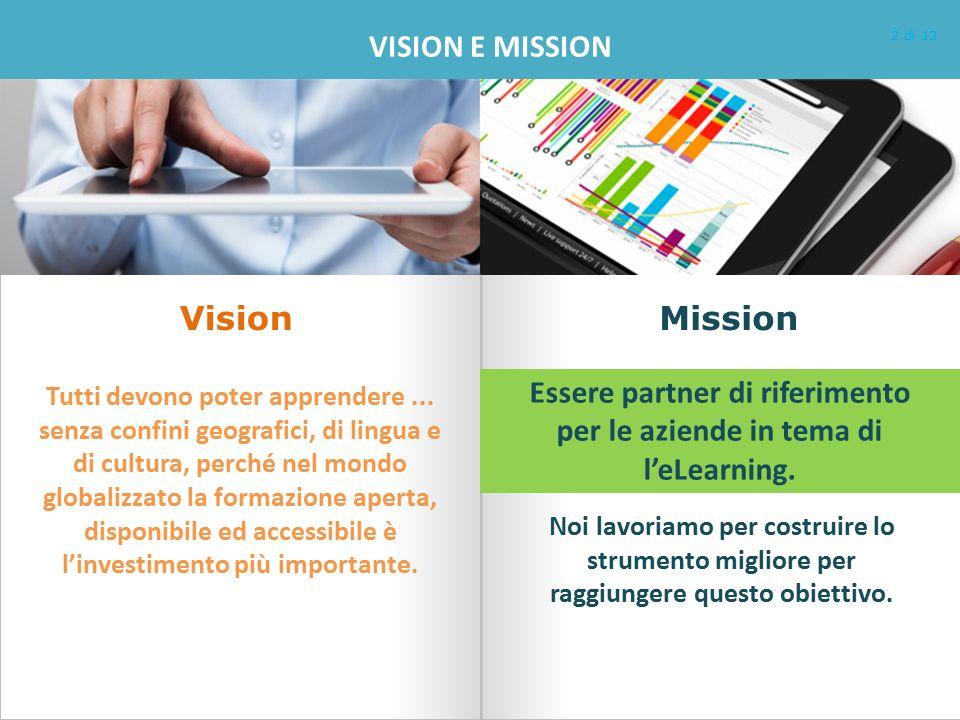 VISION E MISSION Tutti devono poter apprendere... senza confini geografici, di lingua e di cultura, perché nel mondo globalizzato la formazione aperta