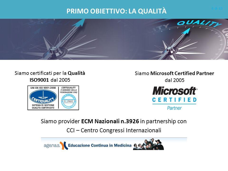 PRIMO OBIETTIVO: LA QUALITÀ Siamo certificati per la Qualità ISO9001 dal 2005 Siamo provider ECM Nazionali n.3926 in partnership con CCI – Centro Cong