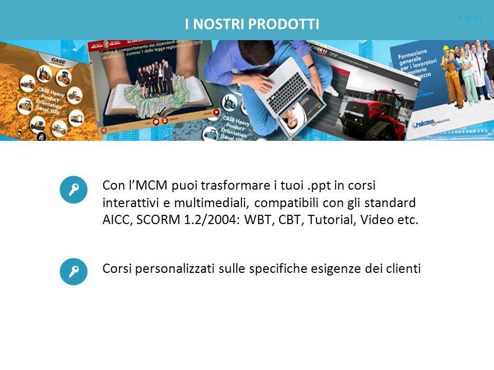 I NOSTRI PRODOTTI Con l'MCM puoi trasformare i tuoi.ppt in corsi interattivi e multimediali, compatibili con gli standard AICC, SCORM 1.2/2004: WBT, CBT, Tutorial, Video etc.