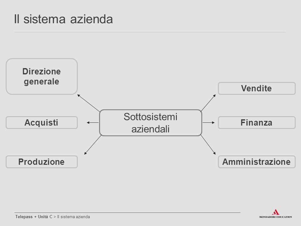Sottosistemi aziendali Finanza Vendite Produzione Acquisti Direzione generale Amministrazione Il sistema azienda Telepass + Unità C > Il sistema azien