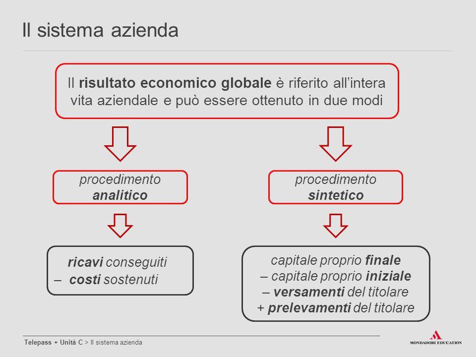 Il risultato economico globale è riferito all'intera vita aziendale e può essere ottenuto in due modi procedimento analitico procedimento sintetico ri