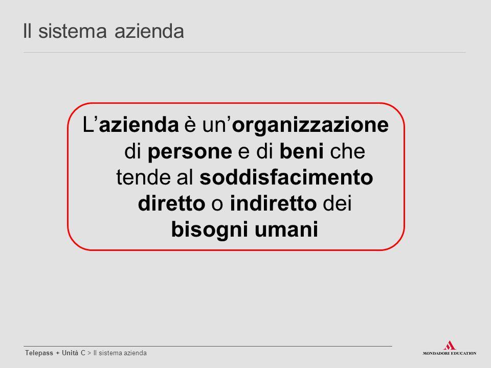 L'azienda è un'organizzazione di persone e di beni che tende al soddisfacimento diretto o indiretto dei bisogni umani Il sistema azienda Telepass + Un
