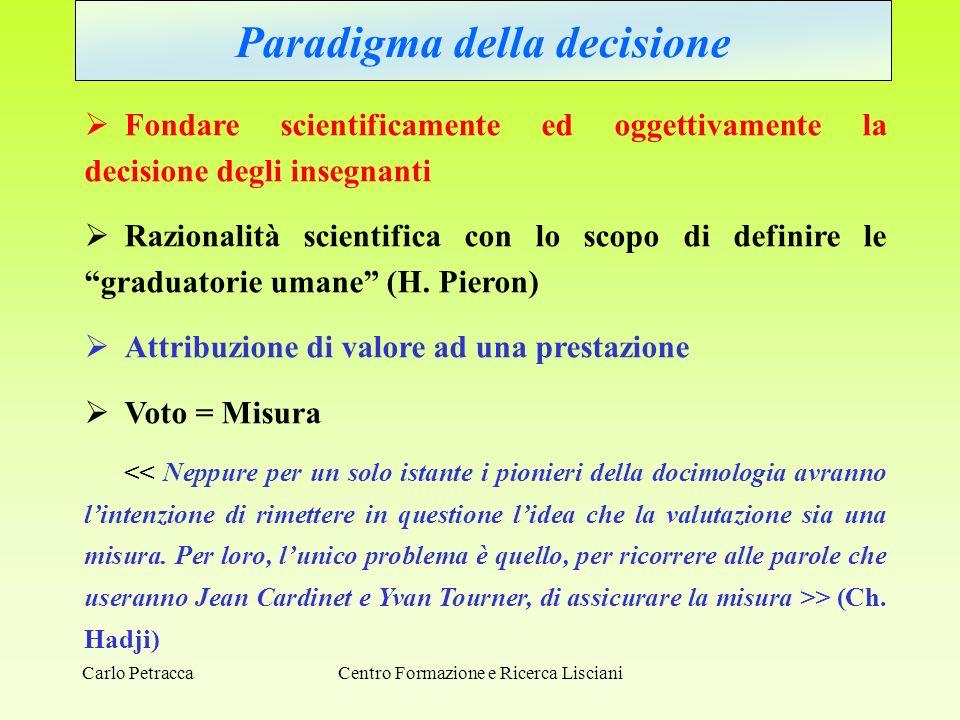 Centro Formazione e Ricerca Lisciani Paradigma della decisione  Fondare scientificamente ed oggettivamente la decisione degli insegnanti  Razionalit