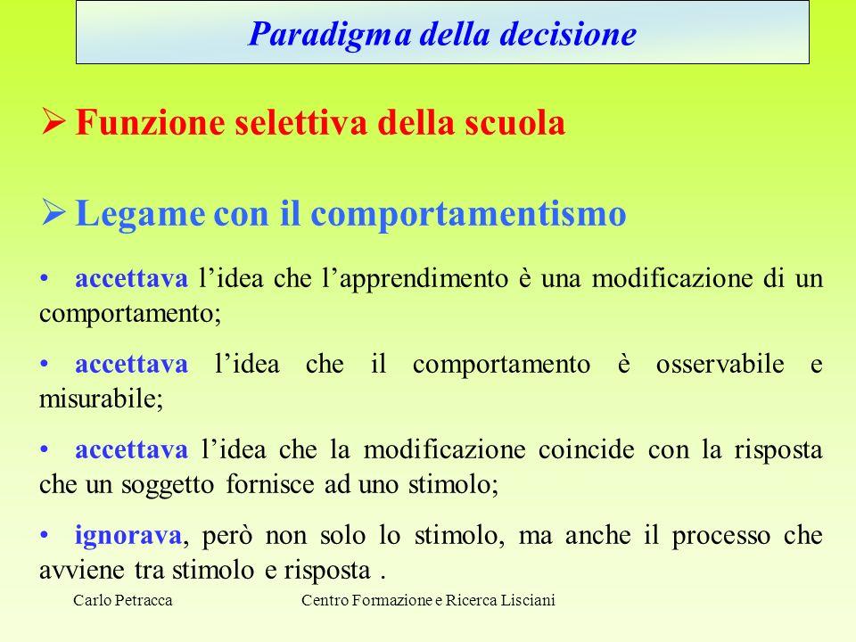 Centro Formazione e Ricerca Lisciani Paradigma della decisione  Funzione selettiva della scuola  Legame con il comportamentismo accettava l'idea che