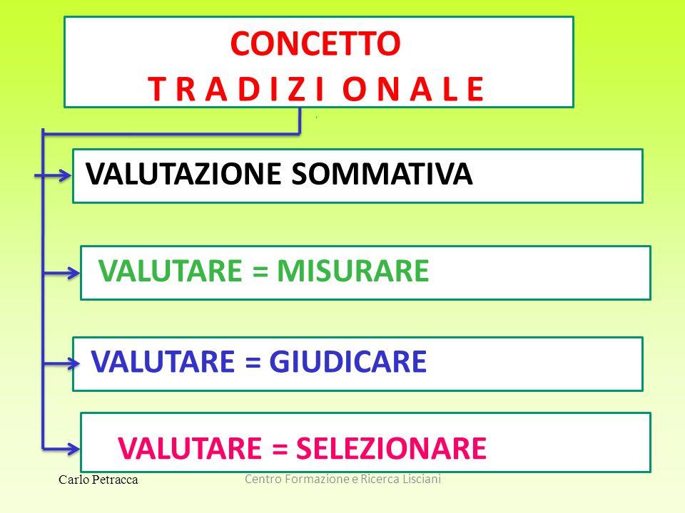 Centro Formazione e Ricerca Lisciani CONCETTO T R A D I Z I O N A L E VALUTAZIONE SOMMATIVA VALUTARE = MISURARE VALUTARE = GIUDICARE VALUTARE = SELEZI