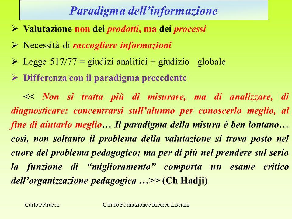 Centro Formazione e Ricerca Lisciani Paradigma dell'informazione  Valutazione non dei prodotti, ma dei processi  Necessità di raccogliere informazio