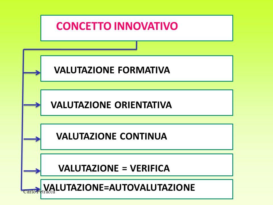 Centro Formazione e Ricerca Lisciani CONCETTO INNOVATIVO VALUTAZIONE FORMATIVA VALUTAZIONE ORIENTATIVA VALUTAZIONE CONTINUA VALUTAZIONE = VERIFICA VAL