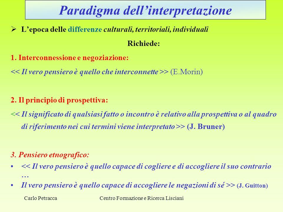 Centro Formazione e Ricerca Lisciani Paradigma dell'interpretazione  L'epoca delle differenze culturali, territoriali, individuali Richiede: 1. Inter
