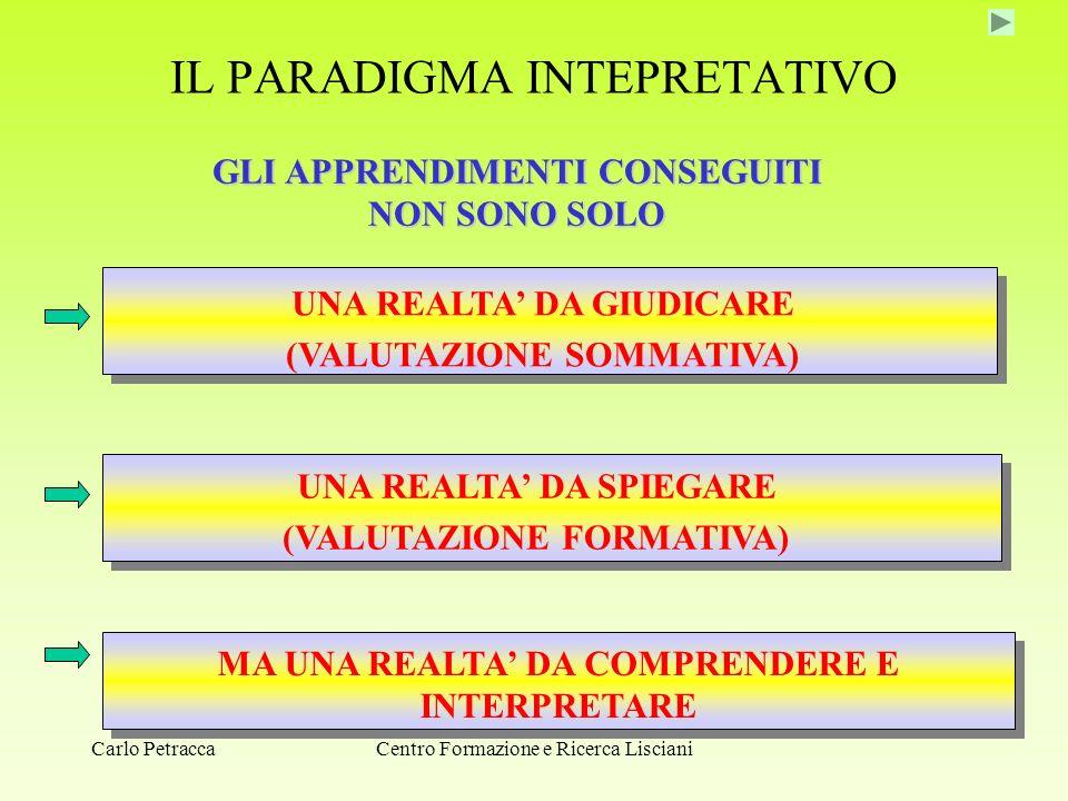 Centro Formazione e Ricerca Lisciani UNA REALTA' DA GIUDICARE (VALUTAZIONE SOMMATIVA) UNA REALTA' DA SPIEGARE (VALUTAZIONE FORMATIVA) MA UNA REALTA' D