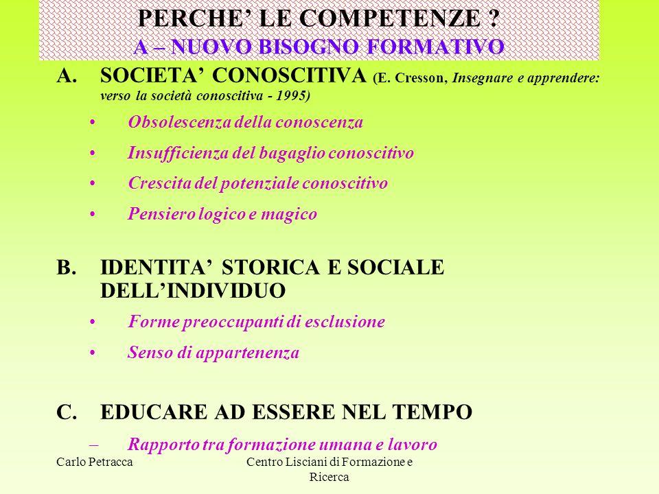 Carlo Petracca A.SOCIETA' CONOSCITIVA (E. Cresson, Insegnare e apprendere: verso la società conoscitiva - 1995) Obsolescenza della conoscenza Insuffic