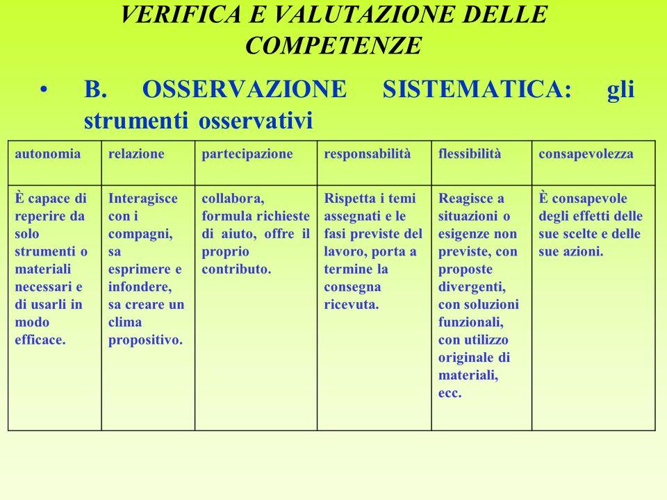 VERIFICA E VALUTAZIONE DELLE COMPETENZE B. OSSERVAZIONE SISTEMATICA: gli strumenti osservativi