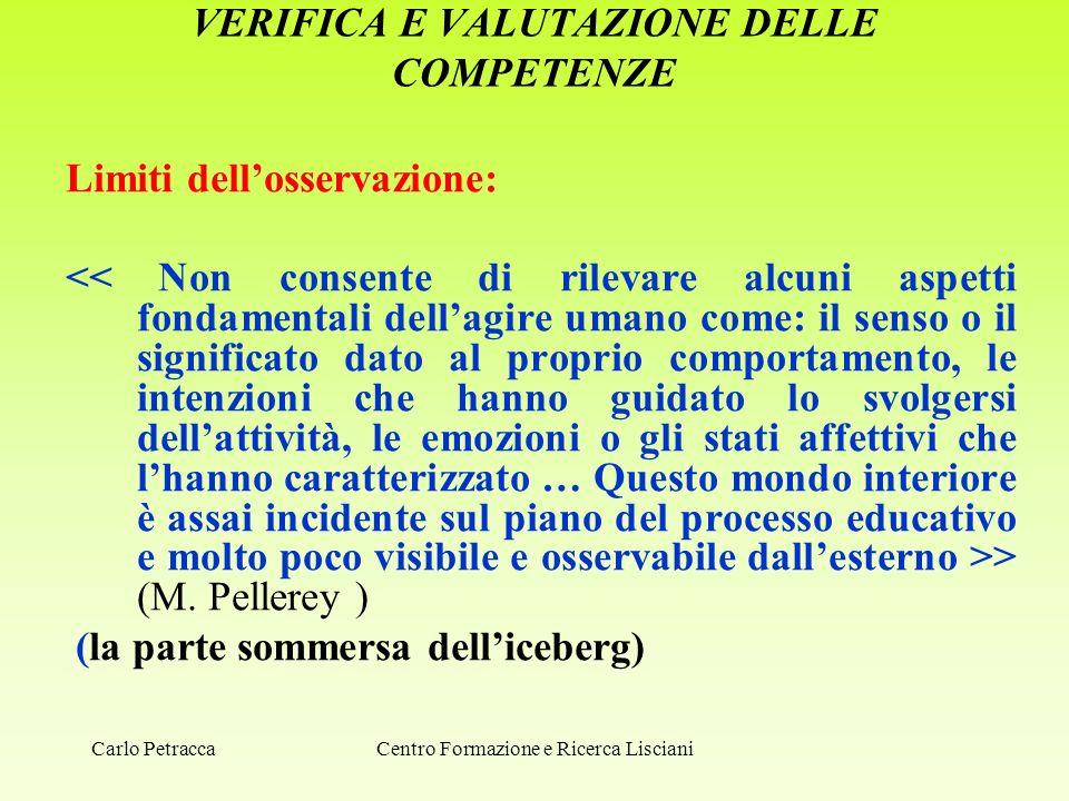 VERIFICA E VALUTAZIONE DELLE COMPETENZE Limiti dell'osservazione: > (M. Pellerey ) (la parte sommersa dell'iceberg) Centro Formazione e Ricerca Liscia