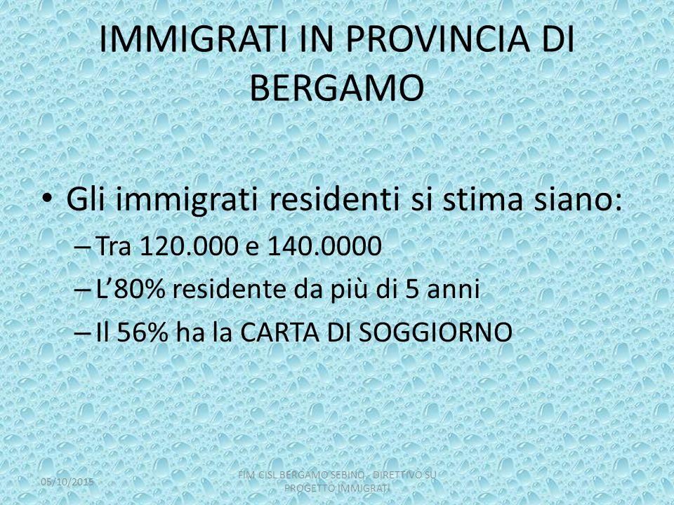 IMMIGRATI IN PROVINCIA DI BERGAMO Gli immigrati residenti si stima siano: – Tra 120.000 e 140.0000 – L'80% residente da più di 5 anni – Il 56% ha la CARTA DI SOGGIORNO 05/10/2015 FIM CISL BERGAMO SEBINO - DIRETTIVO SU PROGETTO IMMIGRATI