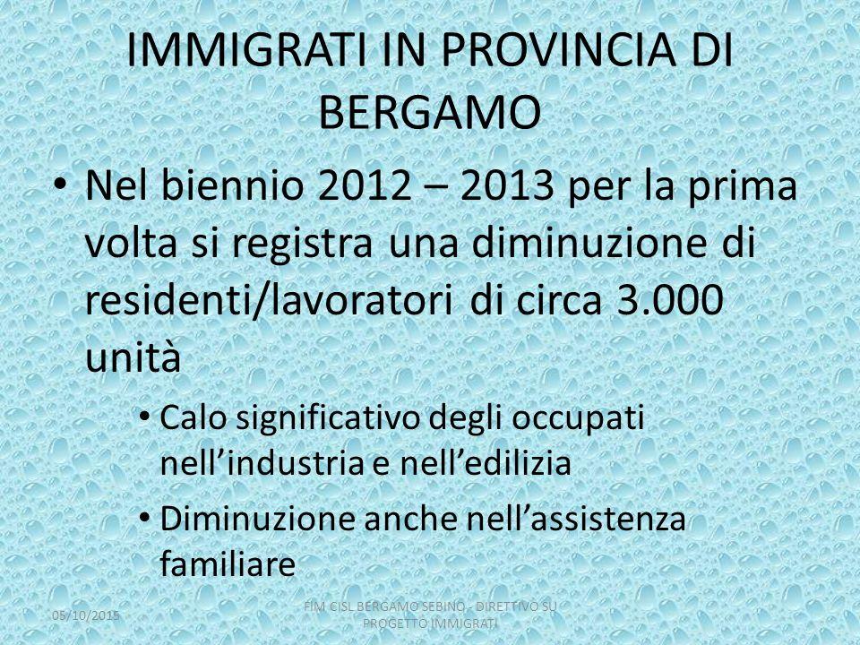 IMMIGRATI IN PROVINCIA DI BERGAMO I principali paesi di provenienza sono – Marocco25.000 – Romania17.000 – Albania15.000 – Senegal12.000 – India11.000 – Ucraina 5.000 – Pakistan 4.300 – Cina 3.800 05/10/2015 FIM CISL BERGAMO SEBINO - DIRETTIVO SU PROGETTO IMMIGRATI Bolivia: stimati 10.000 Prevalentemente irregolari