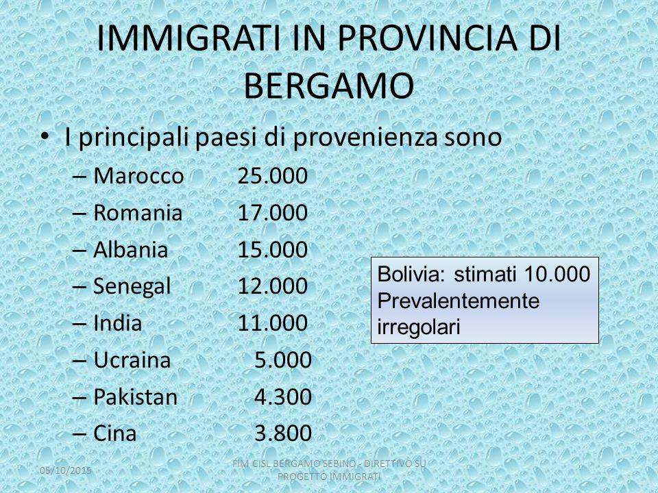 IMMIGRATI IN PROVINCIA DI BERGAMO I principali paesi di provenienza sono – Marocco25.000 – Romania17.000 – Albania15.000 – Senegal12.000 – India11.000