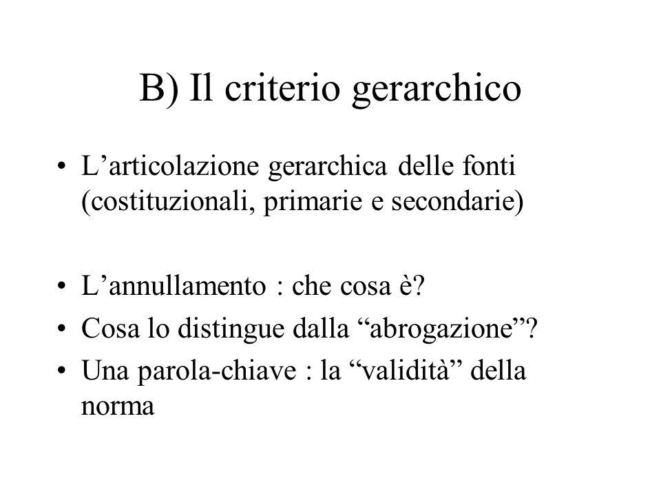 B) Il criterio gerarchico L'articolazione gerarchica delle fonti (costituzionali, primarie e secondarie) L'annullamento : che cosa è? Cosa lo distingu
