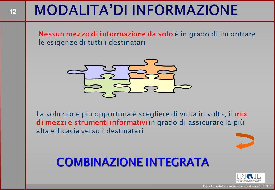 12 Dipartimento Processi Organizzativi ex ISPESL* Nessun mezzo di informazione da solo è in grado di incontrare le esigenze di tutti i destinatari La soluzione più opportuna è scegliere di volta in volta, il mix di mezzi e strumenti informativi in grado di assicurare la più alta efficacia verso i destinatari MODALITA'DI INFORMAZIONE COMBINAZIONE INTEGRATA