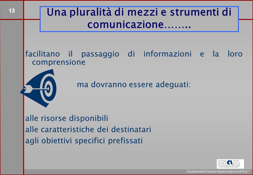 13 Dipartimento Processi Organizzativi ex ISPESL* Una pluralità di mezzi e strumenti di comunicazione……..