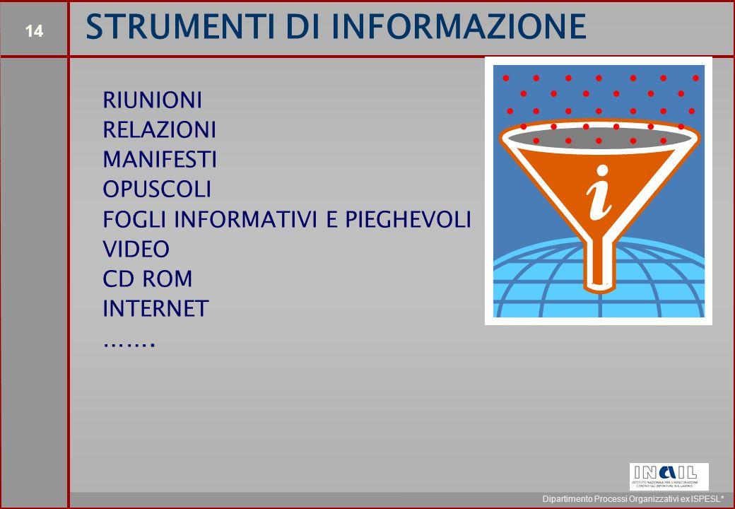 14 Dipartimento Processi Organizzativi ex ISPESL* RIUNIONI RELAZIONI MANIFESTI OPUSCOLI FOGLI INFORMATIVI E PIEGHEVOLI VIDEO CD ROM INTERNET …….