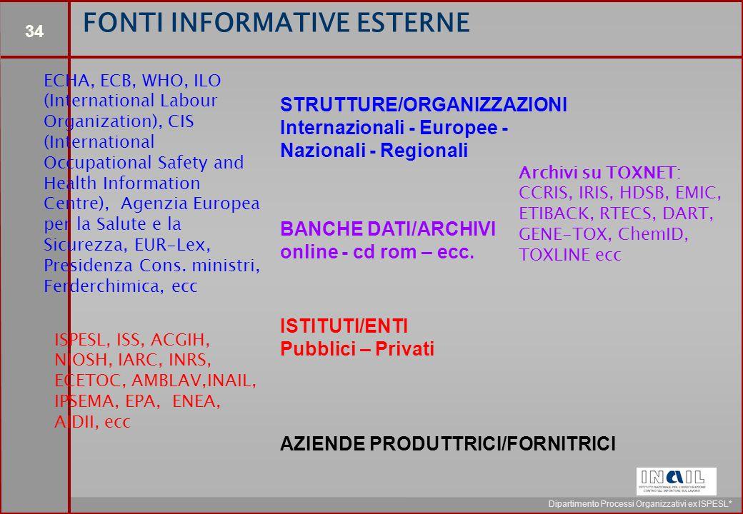 34 Dipartimento Processi Organizzativi ex ISPESL* STRUTTURE/ORGANIZZAZIONI Internazionali - Europee - Nazionali - Regionali ISTITUTI/ENTI Pubblici – Privati ISPESL, ISS, ACGIH, NIOSH, IARC, INRS, ECETOC, AMBLAV,INAIL, IPSEMA, EPA, ENEA, AIDII, ecc ECHA, ECB, WHO, ILO (International Labour Organization), CIS (International Occupational Safety and Health Information Centre), Agenzia Europea per la Salute e la Sicurezza, EUR-Lex, Presidenza Cons.