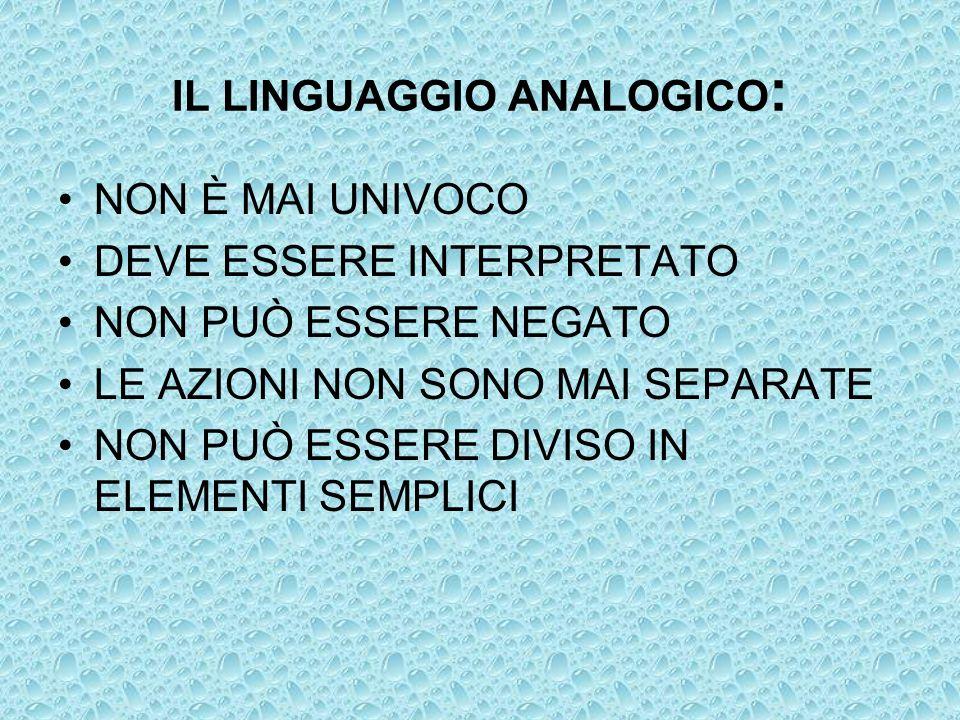 IL LINGUAGGIO ANALOGICO : NON È MAI UNIVOCO DEVE ESSERE INTERPRETATO NON PUÒ ESSERE NEGATO LE AZIONI NON SONO MAI SEPARATE NON PUÒ ESSERE DIVISO IN EL