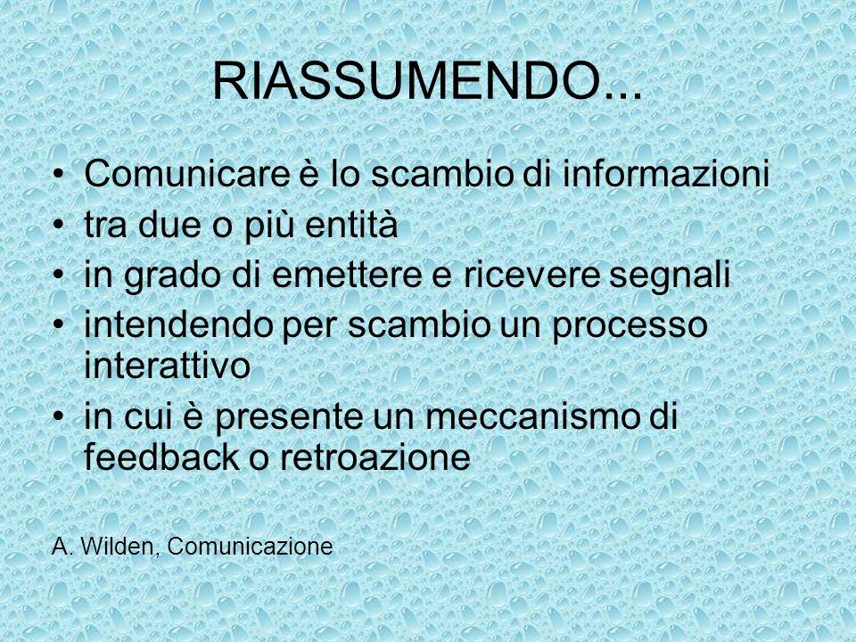 RIASSUMENDO... Comunicare è lo scambio di informazioni tra due o più entità in grado di emettere e ricevere segnali intendendo per scambio un processo