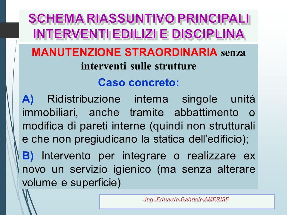 89 MANUTENZIONE STRAORDINARIA senza interventi sulle strutture Caso concreto: A) Ridistribuzione interna singole unità immobiliari, anche tramite abba