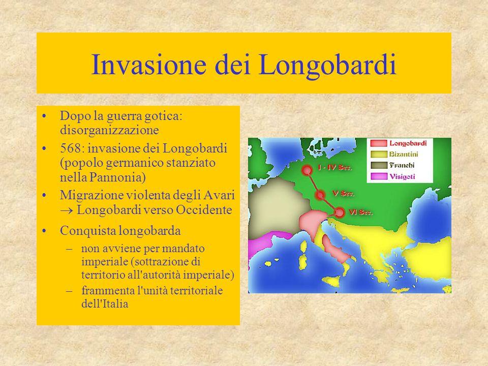 Divisione dell'Italia Conquista longobarda  divisione dell'Italia in due Territori longobardi: –Italia settentrionale e centrale –zona centro-meridionale (ducati di Spoleto e Benevento) Territori bizantini: –fascia trasversa da Ravenna a Roma e Napoli –Puglia e Calabria, le isole.