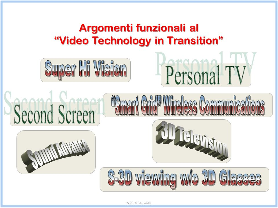 Argomenti funzionali al Video Technology in Transition