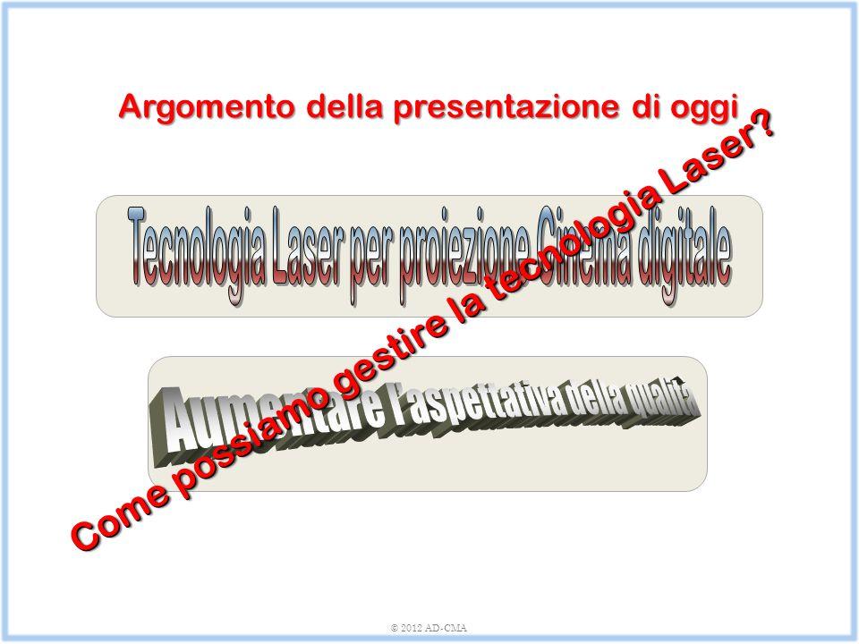 © 2012 AD-CMA Prima Conclusione Il Laser offre realmente vantaggi nel D-Cinema vs.
