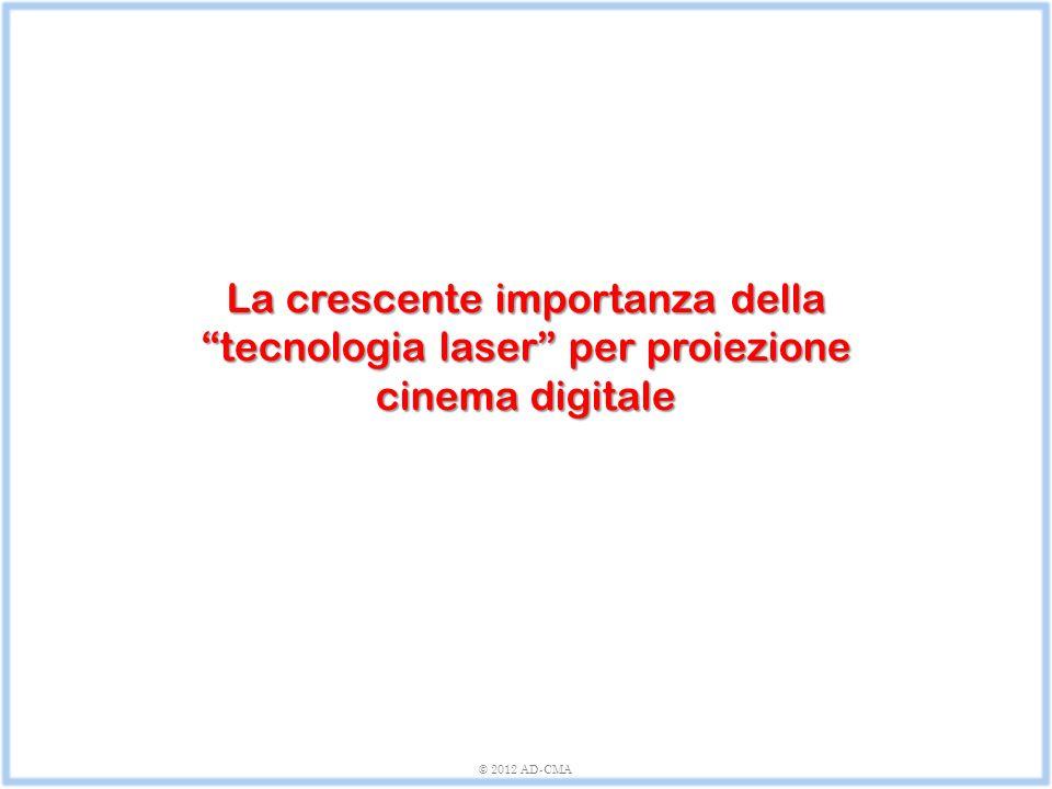 La crescente importanza della tecnologia laser per proiezione cinema digitale © 2012 AD-CMA
