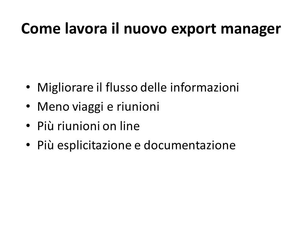 Come lavora il nuovo export manager Migliorare il flusso delle informazioni Meno viaggi e riunioni Più riunioni on line Più esplicitazione e documentazione
