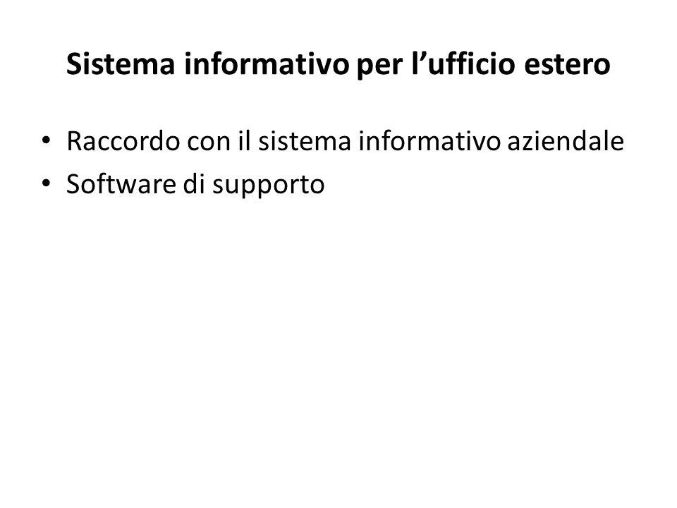 Sistema informativo per l'ufficio estero Raccordo con il sistema informativo aziendale Software di supporto