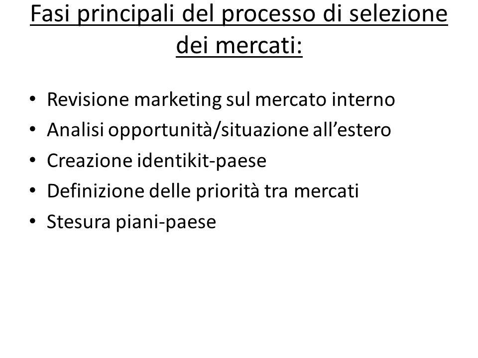 Fasi principali del processo di selezione dei mercati: Revisione marketing sul mercato interno Analisi opportunità/situazione all'estero Creazione identikit-paese Definizione delle priorità tra mercati Stesura piani-paese