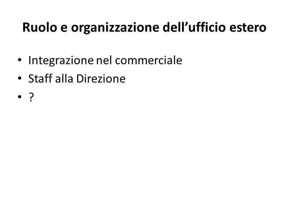 Ruolo e organizzazione dell'ufficio estero Integrazione nel commerciale Staff alla Direzione ?