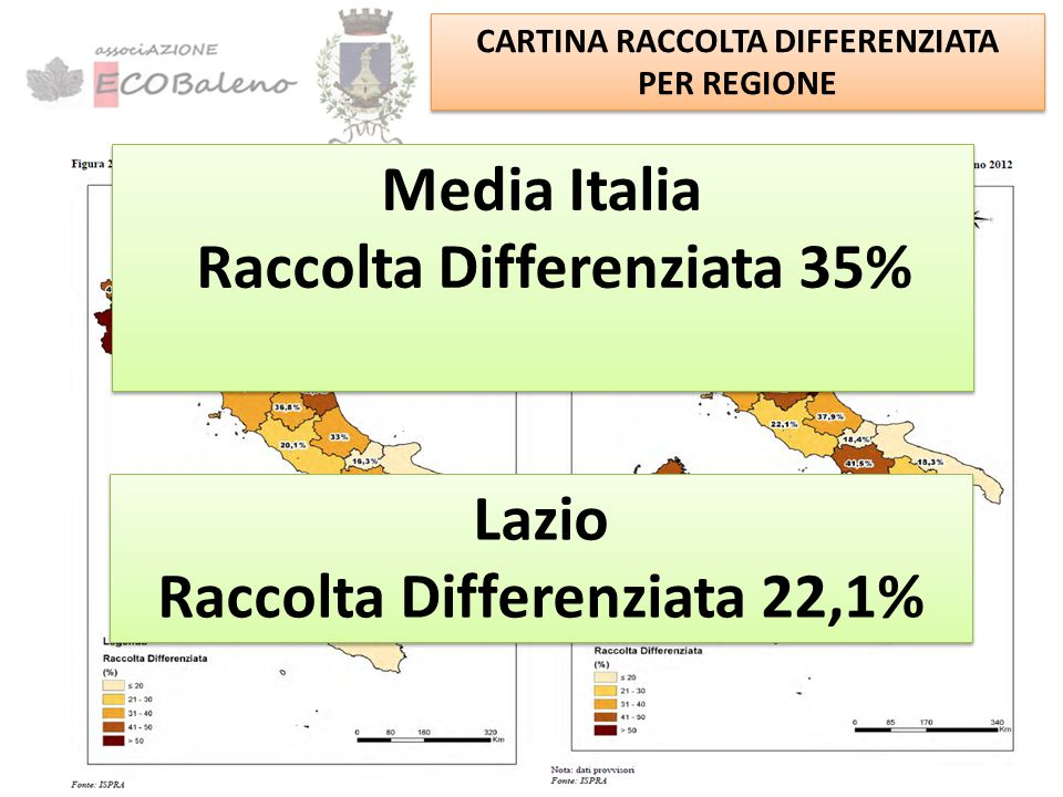 RIFIUTI SMALTITI IN DISCARICA Lazio - Rifiuti smaltiti in discarica 65% Lazio - Rifiuti smaltiti in discarica 65% Media Italia Rifiuti smaltiti in discarica 42% Media Italia Rifiuti smaltiti in discarica 42%