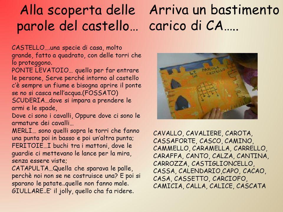 Alla scoperta delle parole del castello… CASTELLO….una specie di casa, molto grande, fatto a quadrato, con delle torri che lo proteggono. PONTE LEVATO