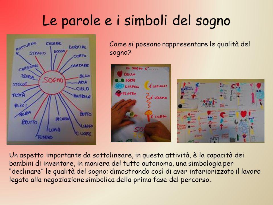 Le parole e i simboli del sogno Come si possono rappresentare le qualità del sogno? Un aspetto importante da sottolineare, in questa attività, è la ca