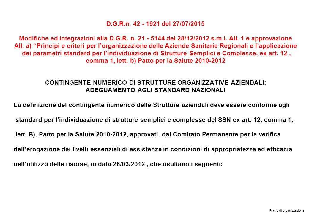 Piano di organizzazione D.G.R.n. 42 - 1921 del 27/07/2015 Modifiche ed integrazioni alla D.G.R. n. 21 - 5144 del 28/12/2012 s.m.i. All. 1 e approvazio