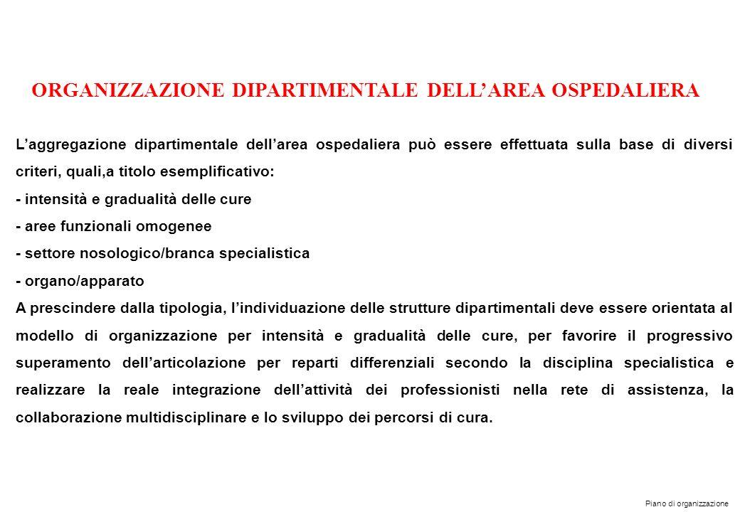Piano di organizzazione ORGANIZZAZIONE DIPARTIMENTALE DELL'AREA OSPEDALIERA L'aggregazione dipartimentale dell'area ospedaliera può essere effettuata