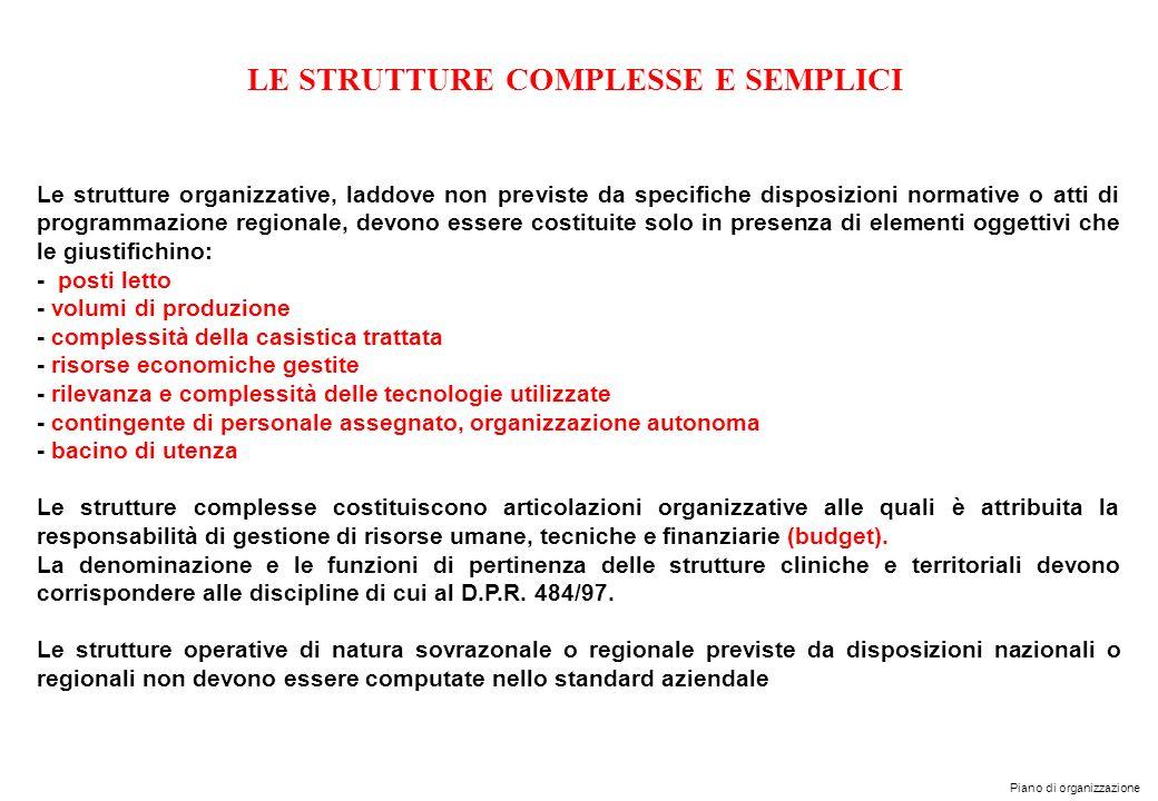 Piano di organizzazione LE STRUTTURE COMPLESSE E SEMPLICI Le strutture organizzative, laddove non previste da specifiche disposizioni normative o atti