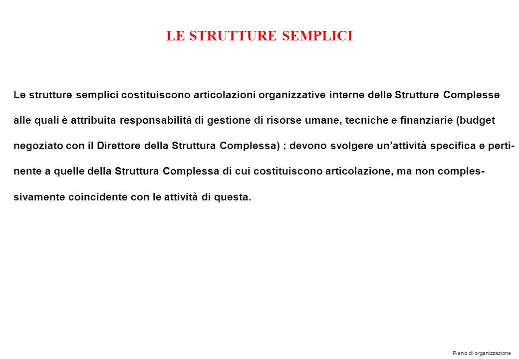 Piano di organizzazione LE STRUTTURE SEMPLICI Le strutture semplici costituiscono articolazioni organizzative interne delle Strutture Complesse alle q