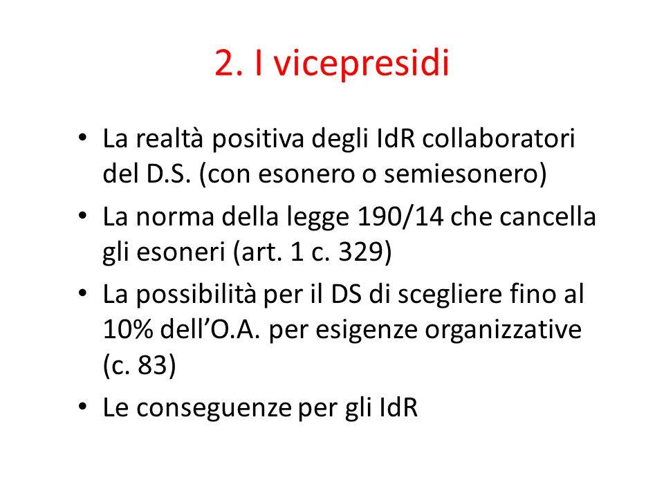 2. I vicepresidi La realtà positiva degli IdR collaboratori del D.S. (con esonero o semiesonero) La norma della legge 190/14 che cancella gli esoneri