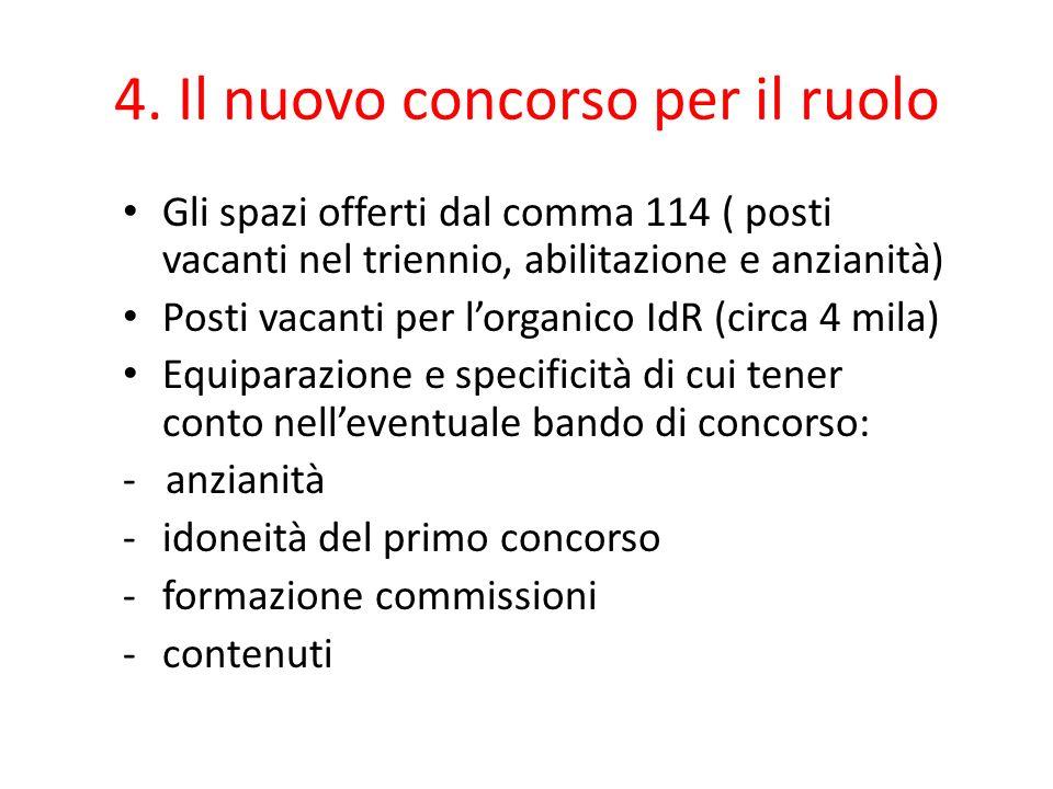 4. Il nuovo concorso per il ruolo Gli spazi offerti dal comma 114 ( posti vacanti nel triennio, abilitazione e anzianità) Posti vacanti per l'organico