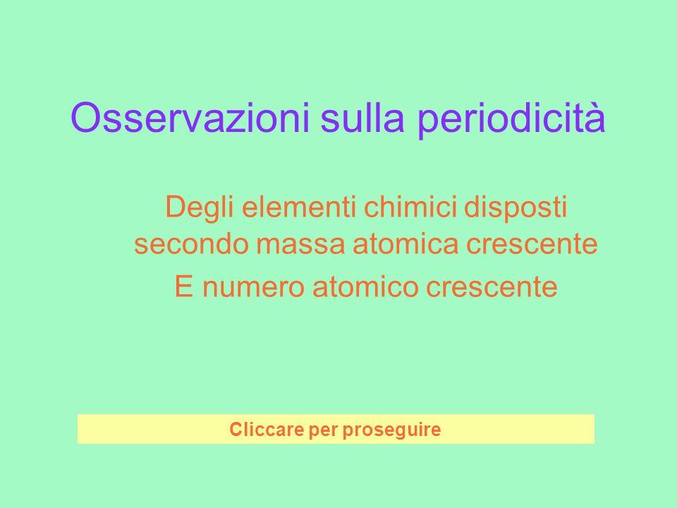 interpretazione Le proprietà chimiche variano con il numero atomico Z (elettroni dell'atomo) Ricompaiono periodicamente perché la configurazione elettronica della parte più esterna (livello energetico esterno) si ripresenta con la stessa periodicità Le proprietà chimiche sono quindi in parte prevedibili in funzione della posizione dell'elemento nella tabella