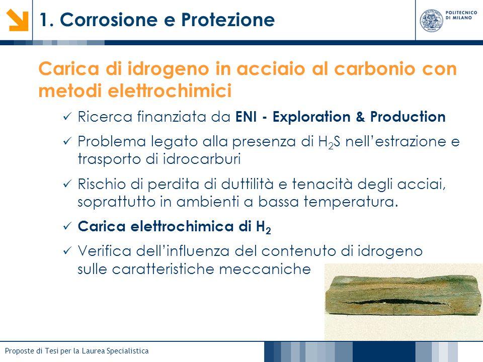 Proposte di Tesi per la Laurea Specialistica 1. Corrosione e Protezione Carica di idrogeno in acciaio al carbonio con metodi elettrochimici Ricerca fi