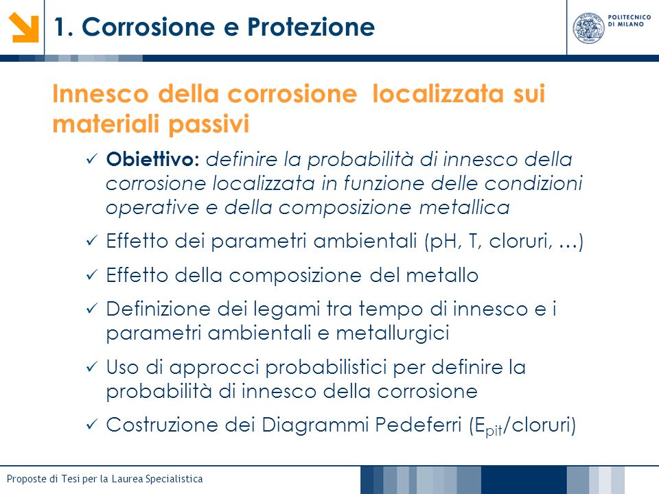 Proposte di Tesi per la Laurea Specialistica 1. Corrosione e Protezione Innesco della corrosione localizzata sui materiali passivi Obiettivo: definire