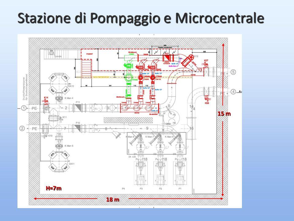 Stazione di Pompaggio e Microcentrale 15 m 18 m H=7m
